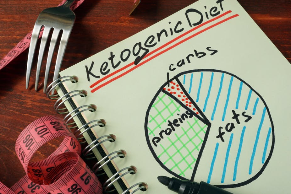 Long Term Effects of the Keto Diet